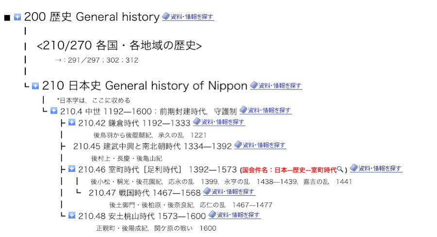 NDC Finder 検索結果