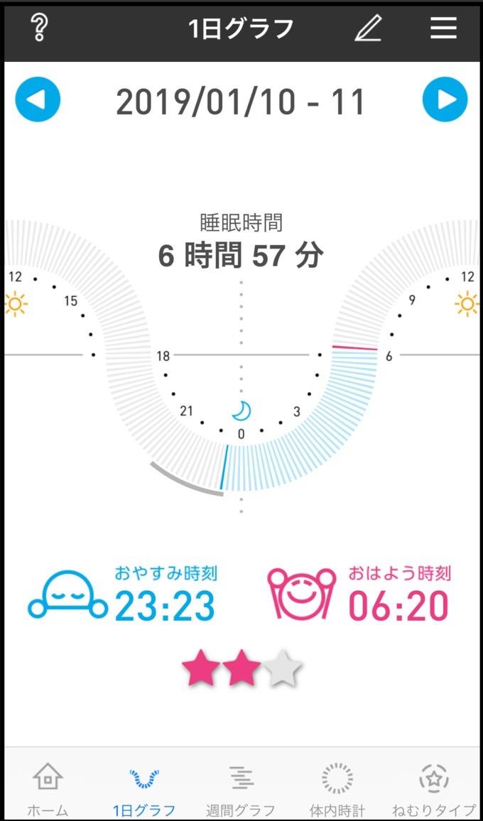 2019/01/11の睡眠時間