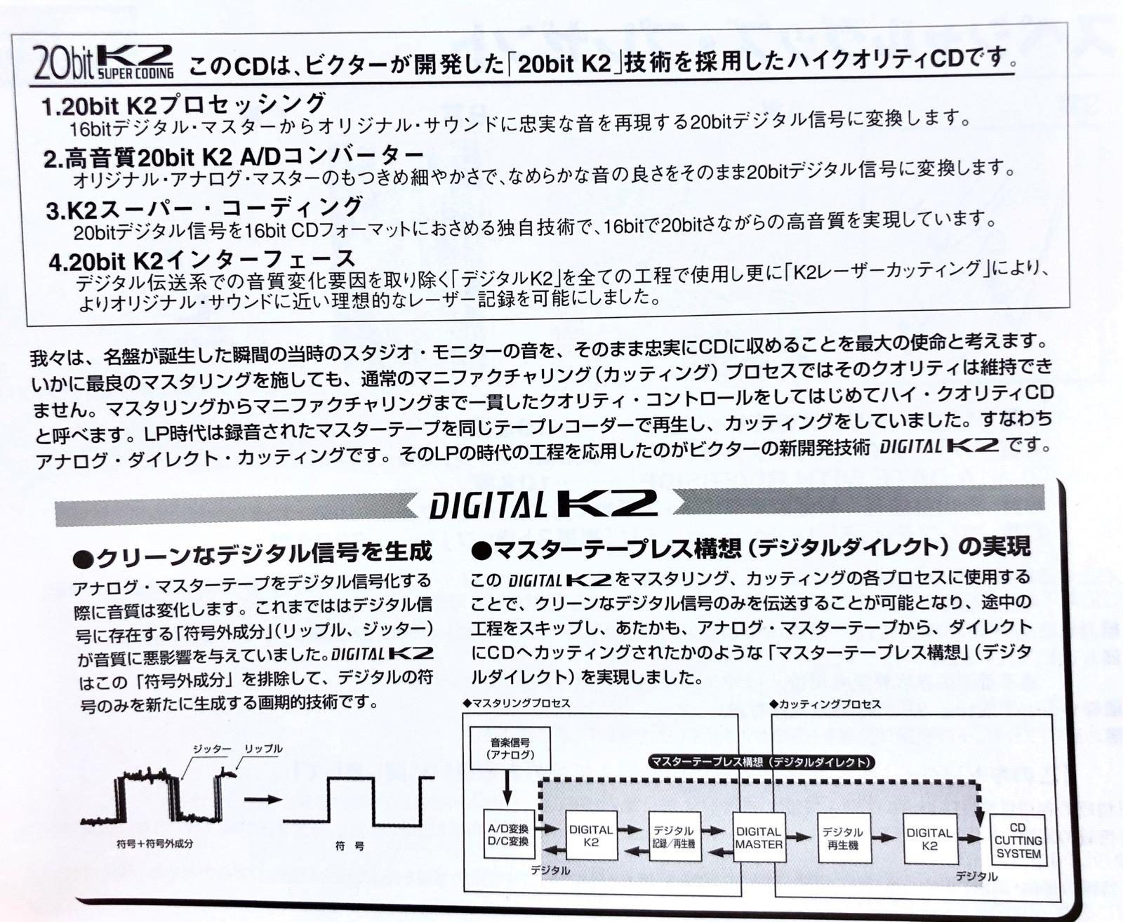20bit K2 Super codingの説明