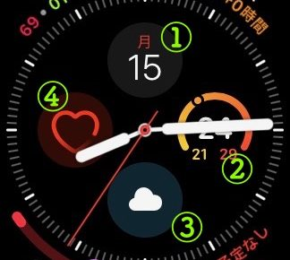 Apple Watchの配置 infoGraph